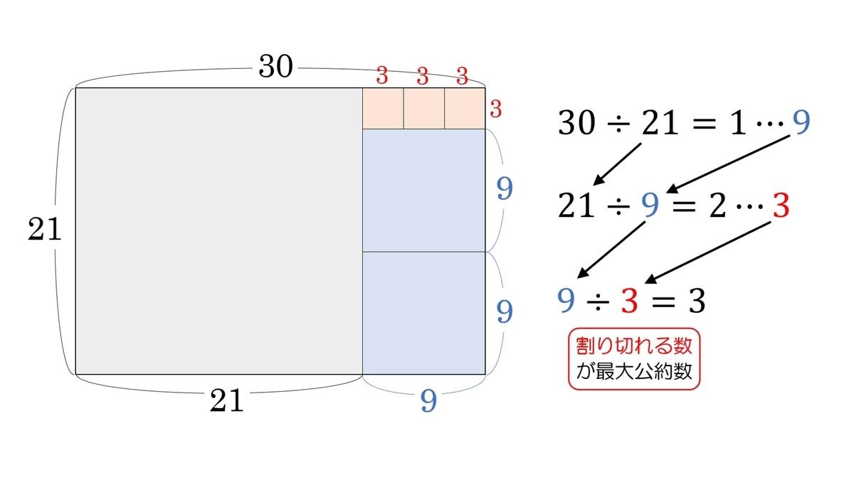 f:id:naganomath:20200511075005j:plain