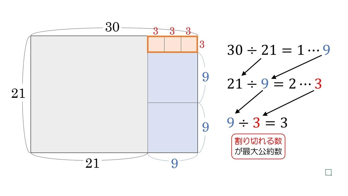 f:id:naganomath:20200511075023j:plain