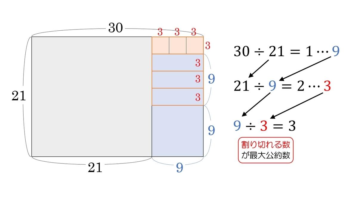 f:id:naganomath:20200511075041j:plain