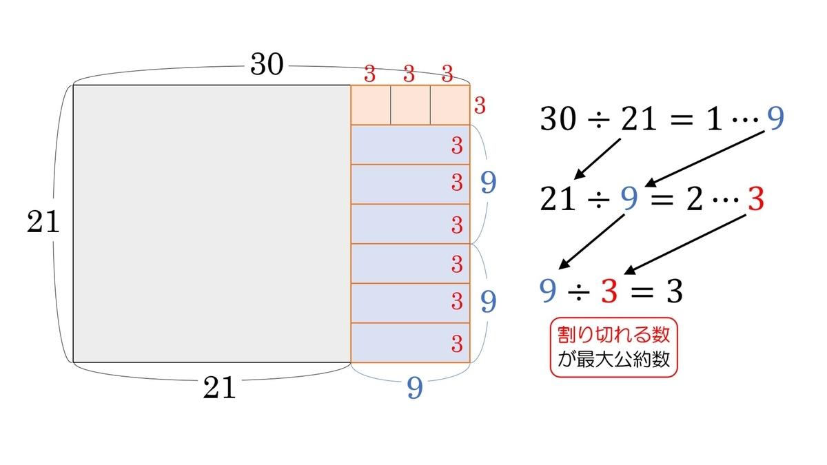 f:id:naganomath:20200511075058j:plain