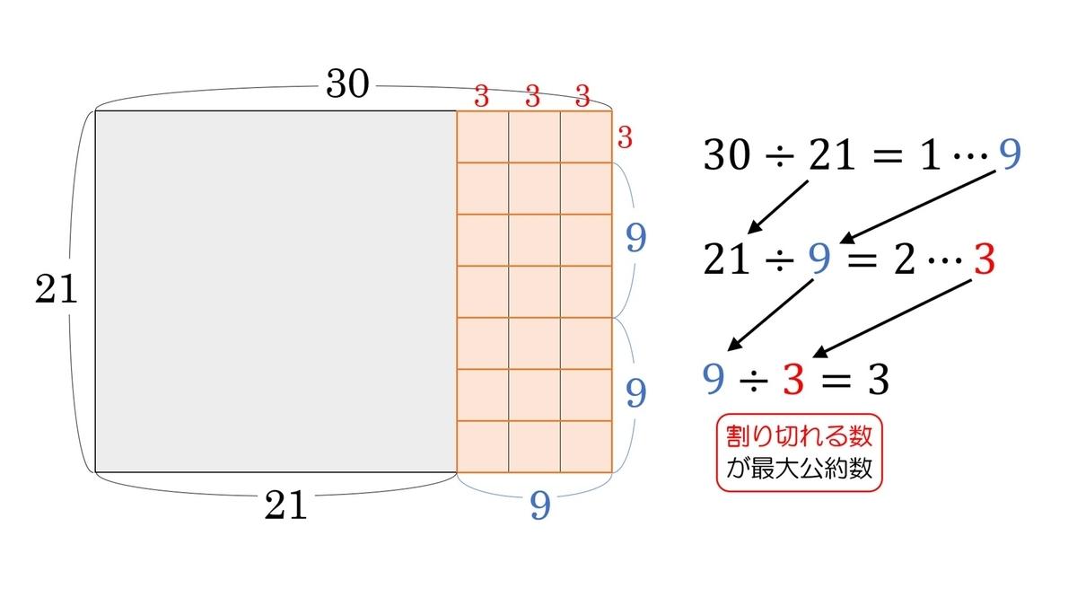 f:id:naganomath:20200511075254j:plain