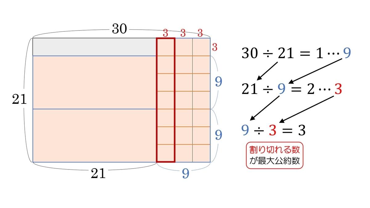 f:id:naganomath:20200511075941j:plain