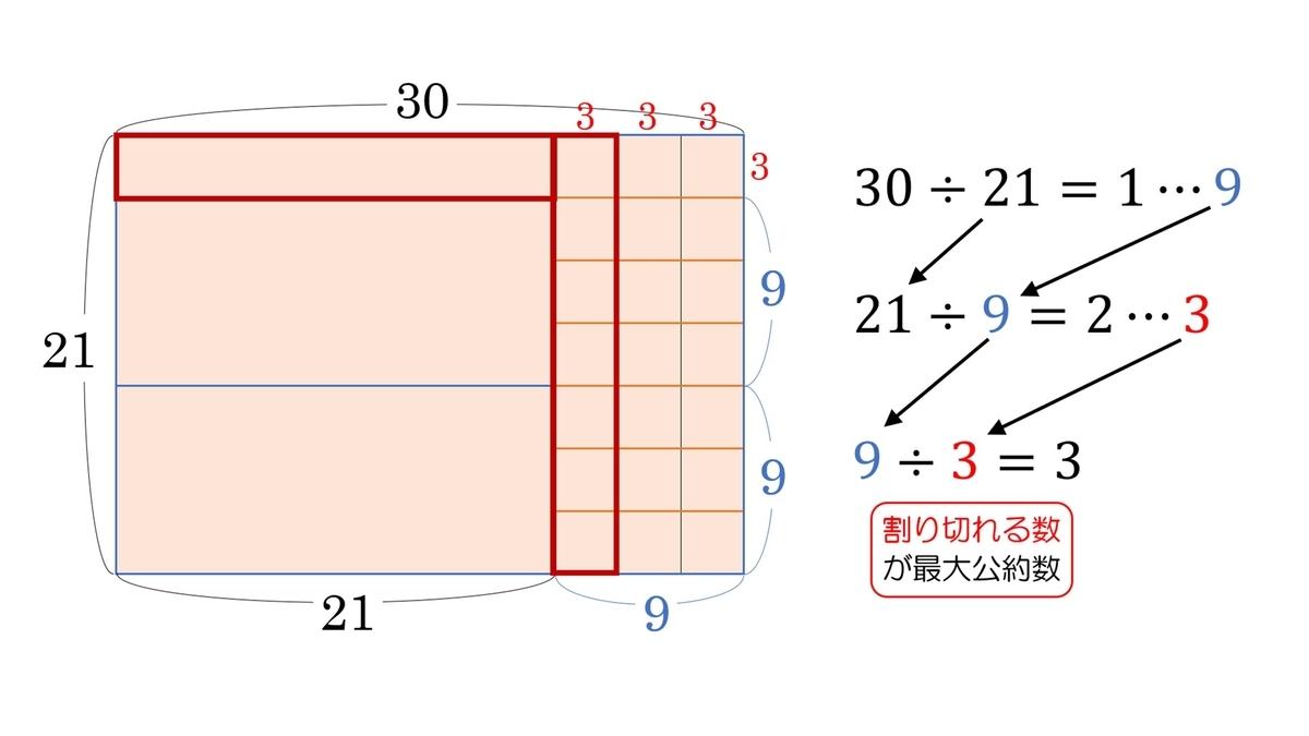 f:id:naganomath:20200511075950j:plain