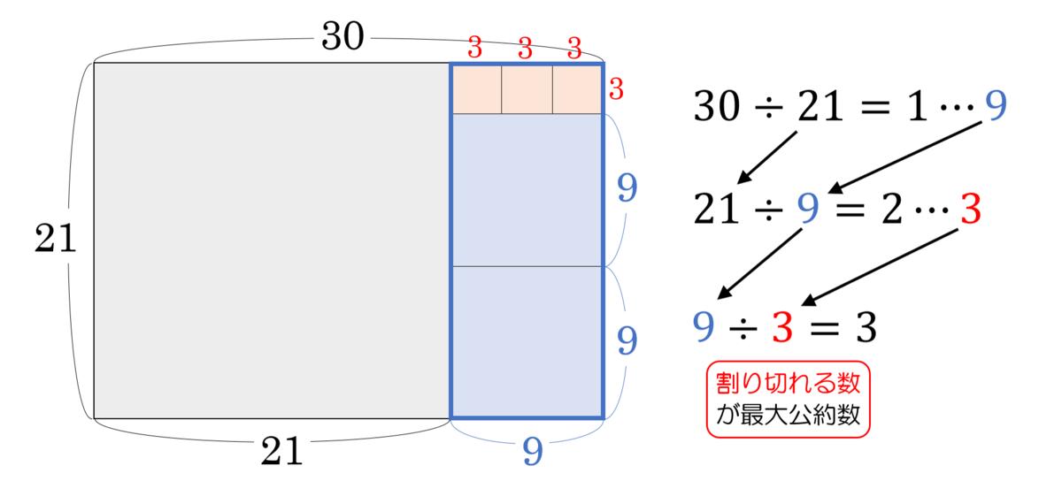 f:id:naganomath:20200511101901p:plain