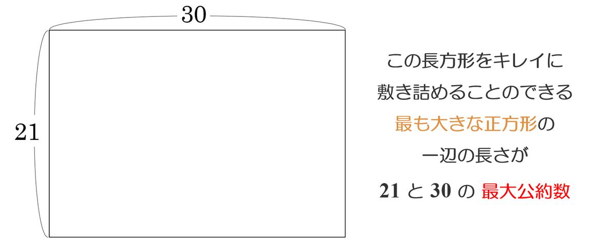 f:id:naganomath:20200515200645p:plain