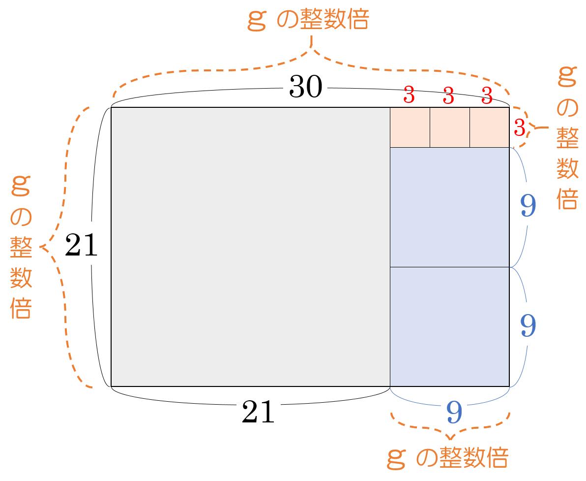 f:id:naganomath:20200515225243p:plain