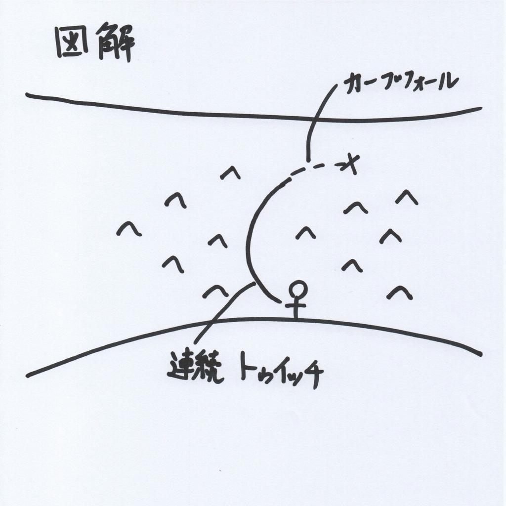 f:id:nagaratossi:20181216184512j:plain