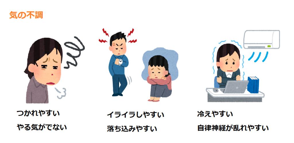 f:id:nagasaki-harikyusekkotsuin:20180221112857p:plain