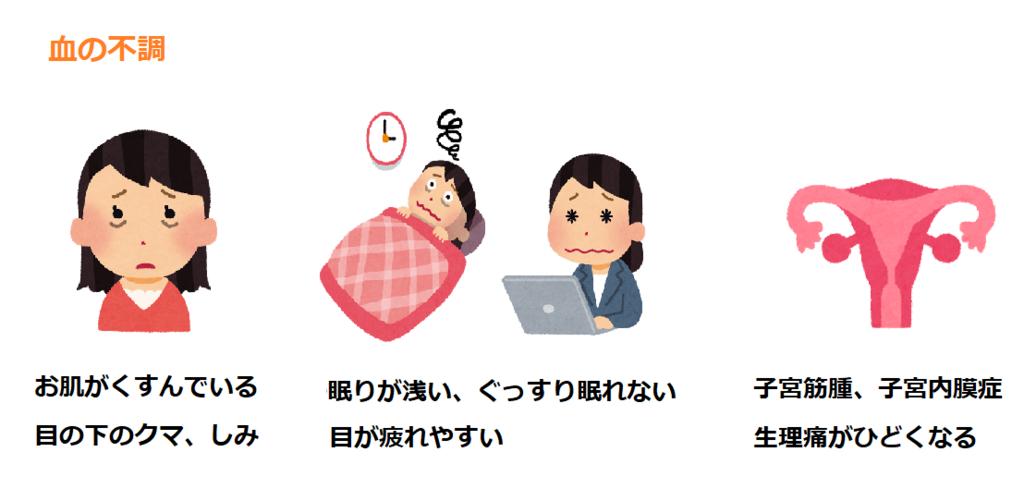 f:id:nagasaki-harikyusekkotsuin:20180222121432p:plain