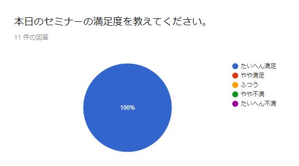 f:id:nagasaki-harikyusekkotsuin:20181114160929p:plain