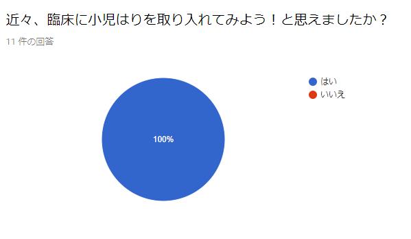 f:id:nagasaki-harikyusekkotsuin:20181114162133p:plain