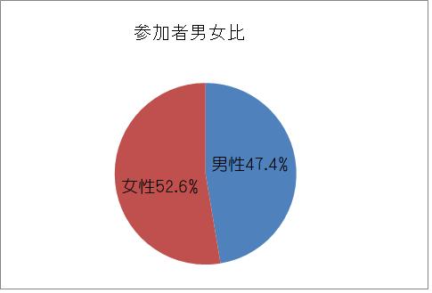 f:id:nagasaki-harikyusekkotsuin:20181127015215p:plain