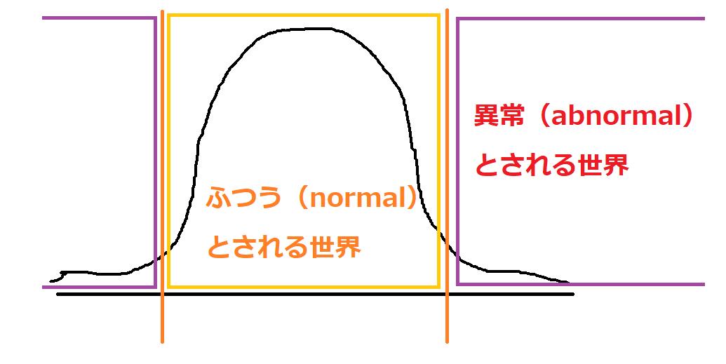 f:id:nagasaki-harikyusekkotsuin:20190510145154p:plain