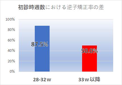 f:id:nagasaki-harikyusekkotsuin:20210217122224p:plain