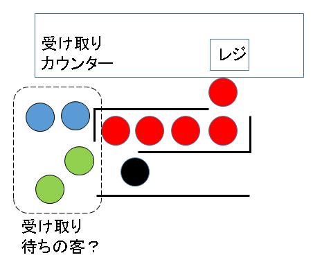 f:id:nagasakimin:20180223134442p:plain:w400