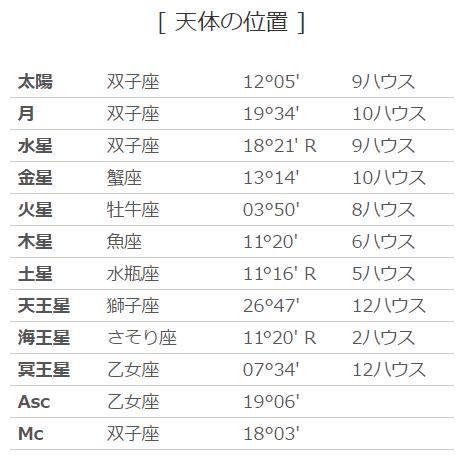 f:id:nagasawa-rie:20170523143939p:plain