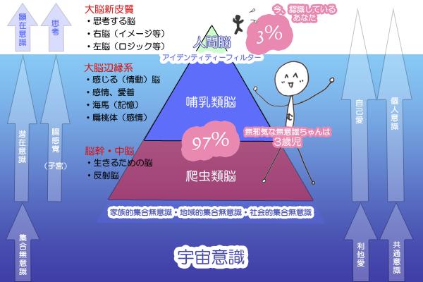 f:id:nagasawa-rie:20170524171007p:plain