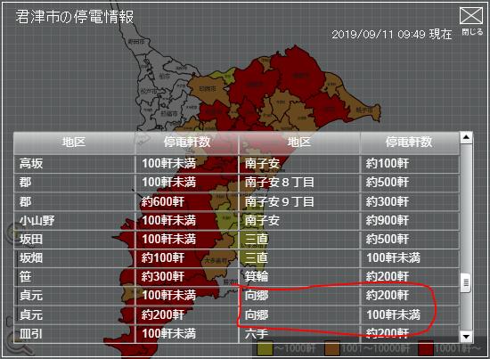 f:id:nagasawa0129:20190911095801p:plain