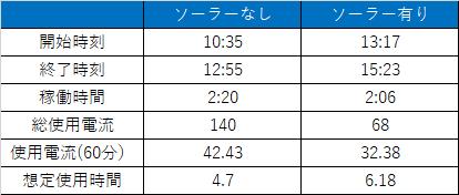 f:id:nagasawa0129:20210725164328p:plain