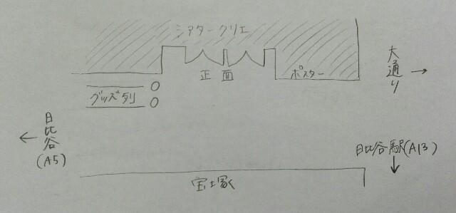 f:id:nagashisomen:20170520222730j:image