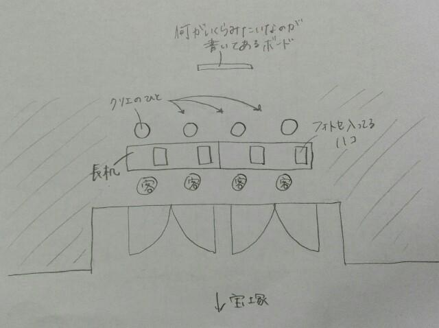 f:id:nagashisomen:20170520222745j:image