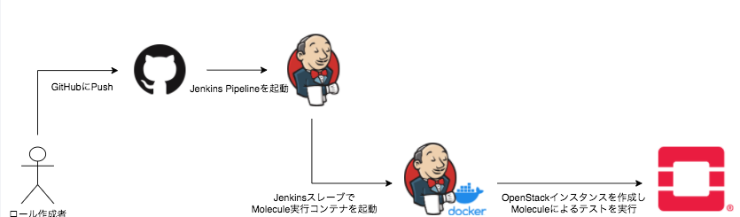 f:id:nagata_yasuhiro:20200612131821p:plain