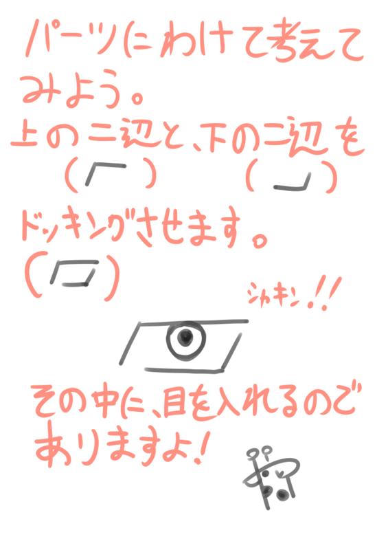 f:id:nagatakatsuki:20150513025953p:plain