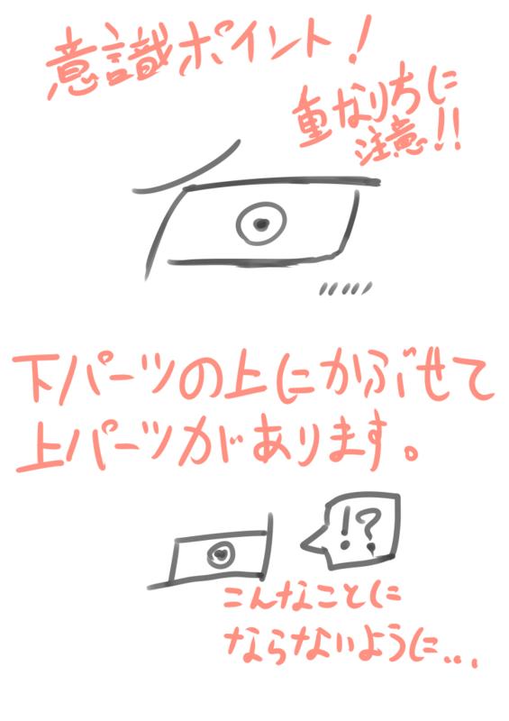 f:id:nagatakatsuki:20150513025954p:plain