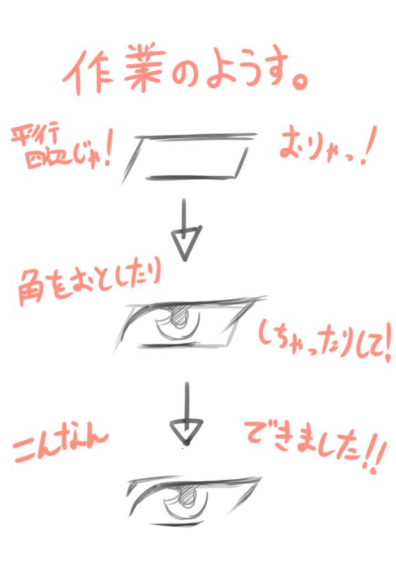 f:id:nagatakatsuki:20150513025955p:plain
