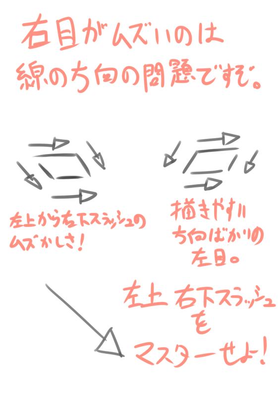 f:id:nagatakatsuki:20150513030128p:plain