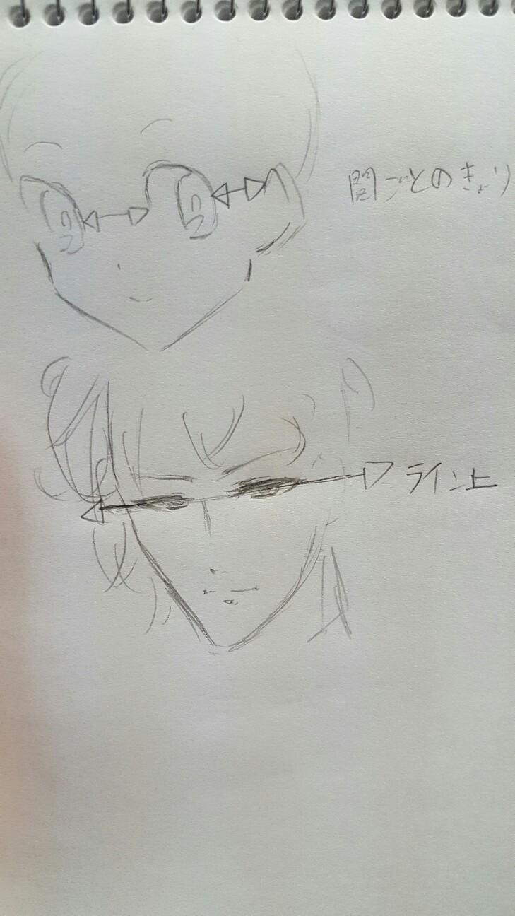 f:id:nagatakatsuki:20160818061423j:image
