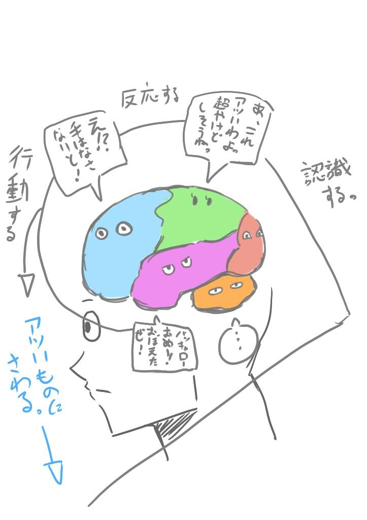 f:id:nagatakatsuki:20160822013333j:image