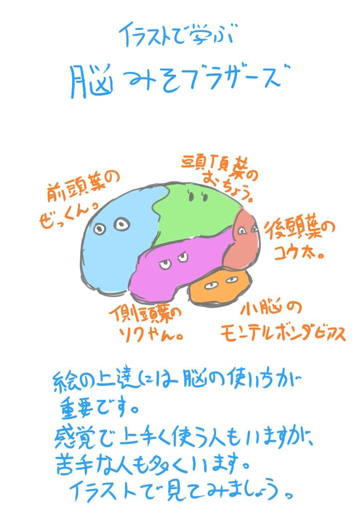 f:id:nagatakatsuki:20160822013338j:image