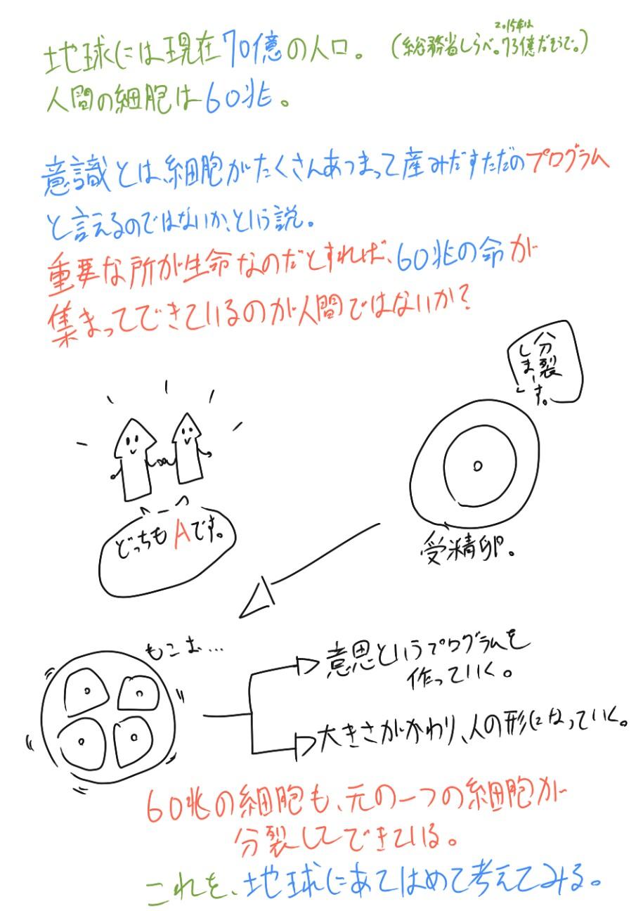 f:id:nagatakatsuki:20161016140003j:image