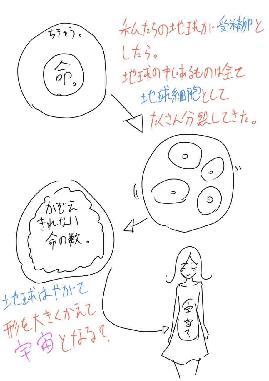 f:id:nagatakatsuki:20161016140021j:image
