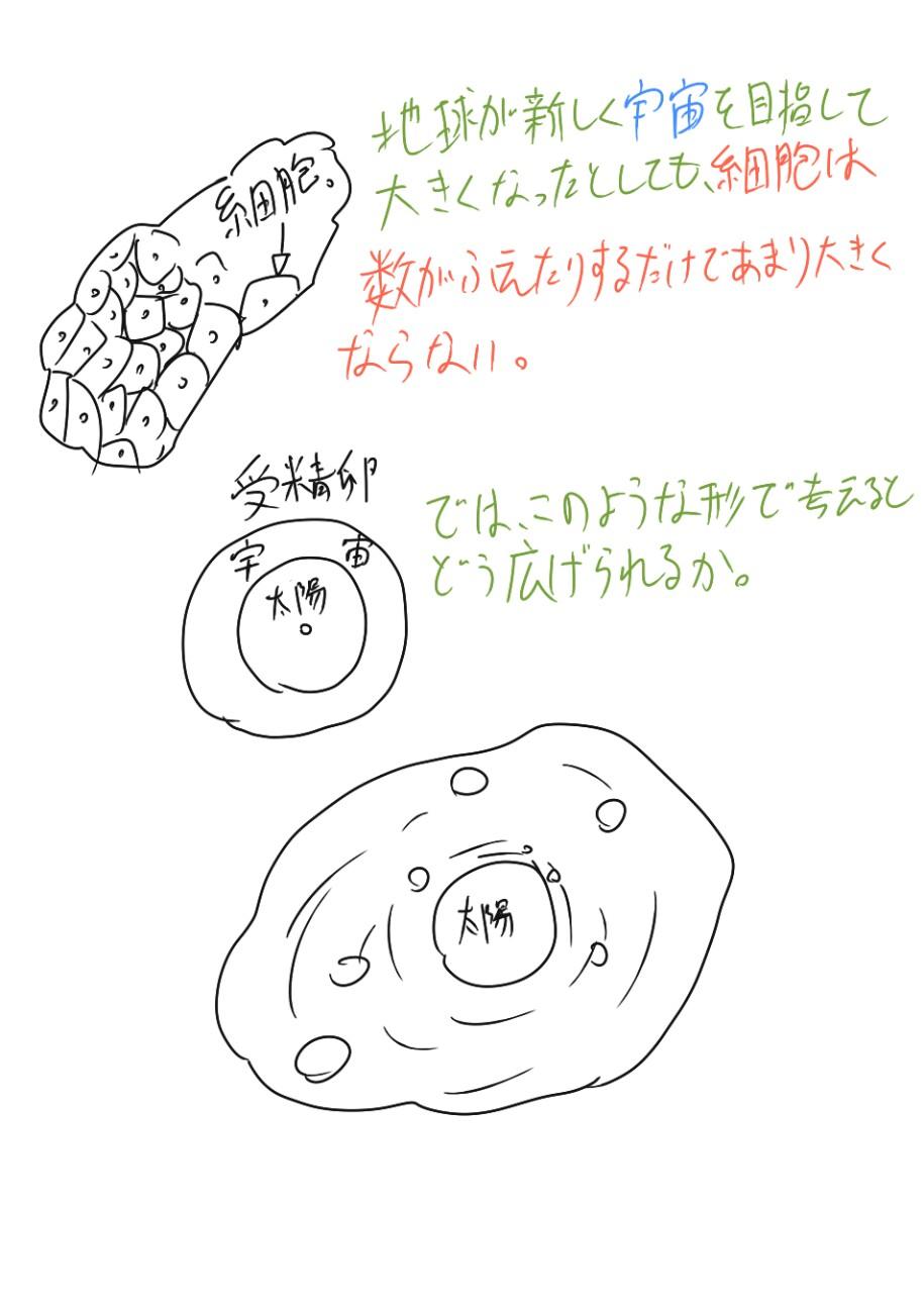 f:id:nagatakatsuki:20161016140044j:image