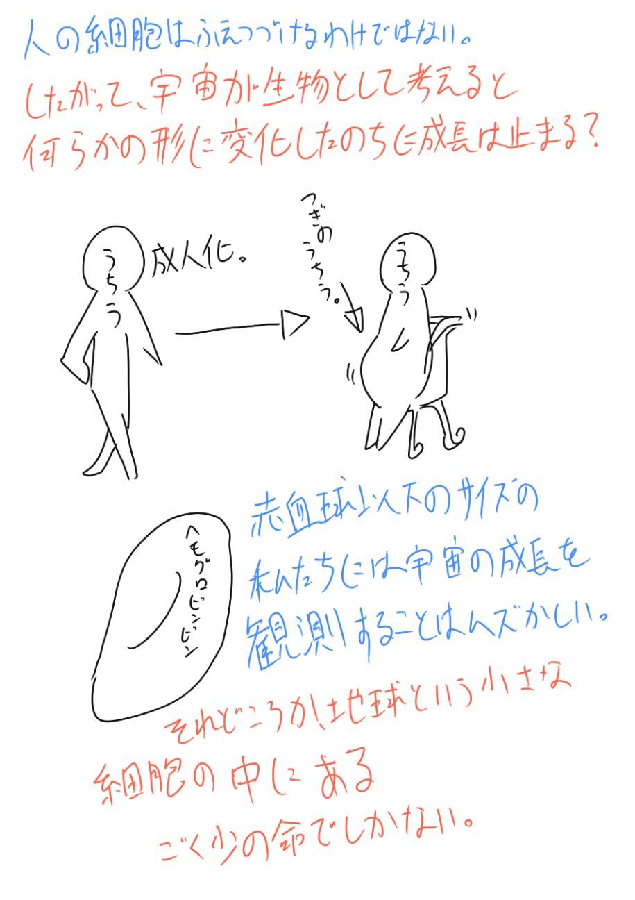 f:id:nagatakatsuki:20161016140100j:image