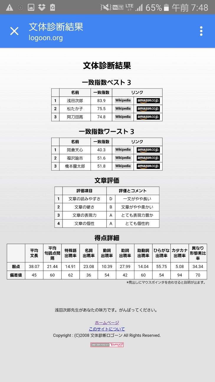 f:id:nagatakatsuki:20161017055927j:image