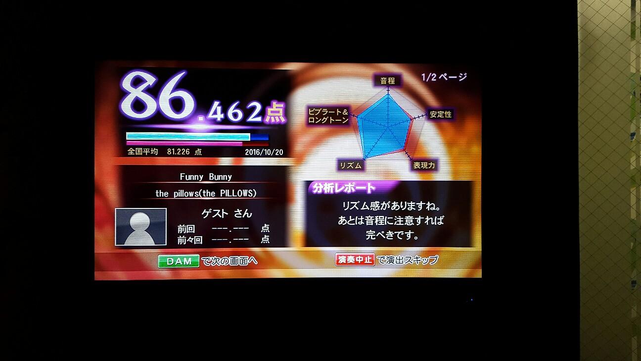 f:id:nagatakatsuki:20161021062728j:image