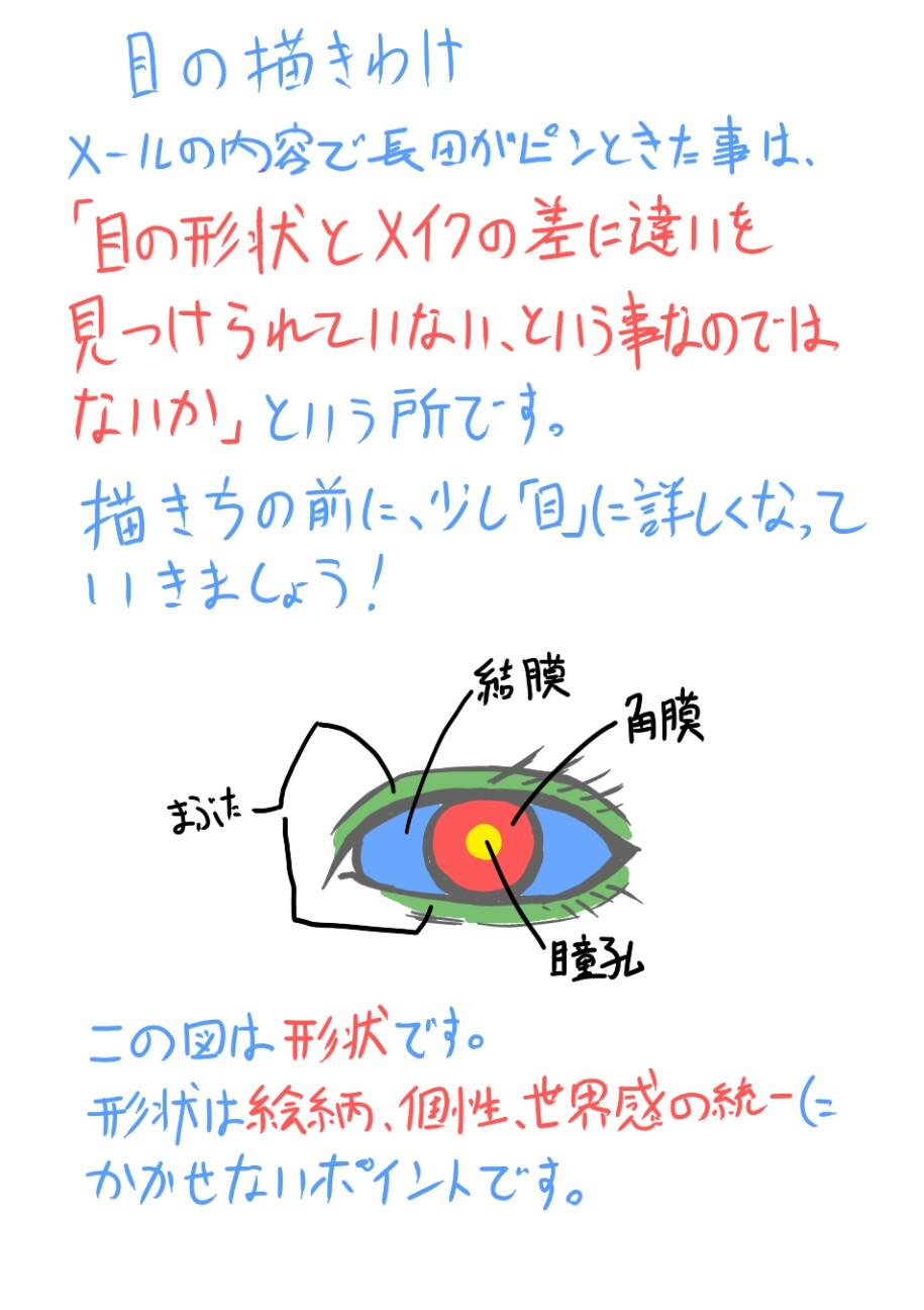 f:id:nagatakatsuki:20161027205848j:image