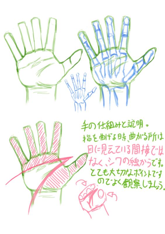 f:id:nagatakatsuki:20161231132202p:plain