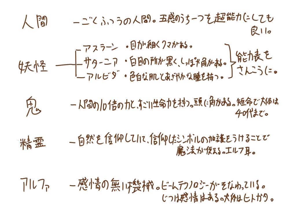 f:id:nagatakatsuki:20170207004203p:plain