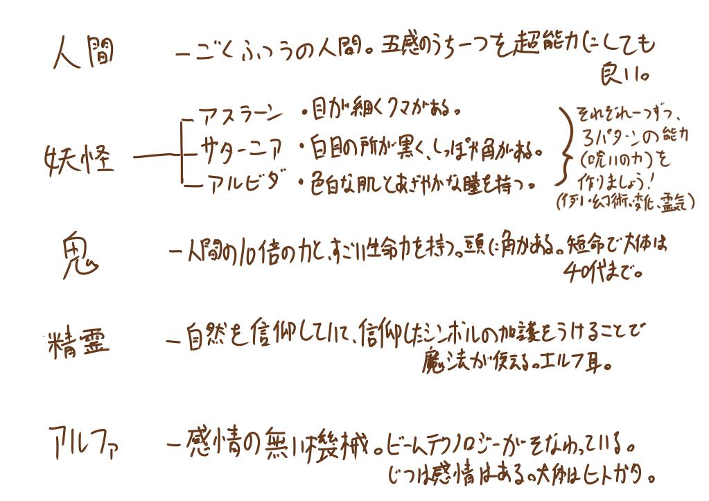 f:id:nagatakatsuki:20170211140910p:plain