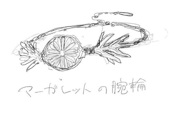 f:id:nagatakatsuki:20170407181818p:plain