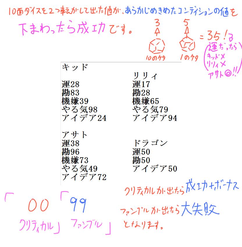 f:id:nagatakatsuki:20170418004803p:plain