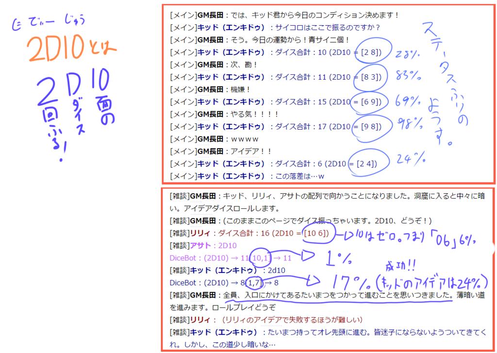 f:id:nagatakatsuki:20170418004820p:plain