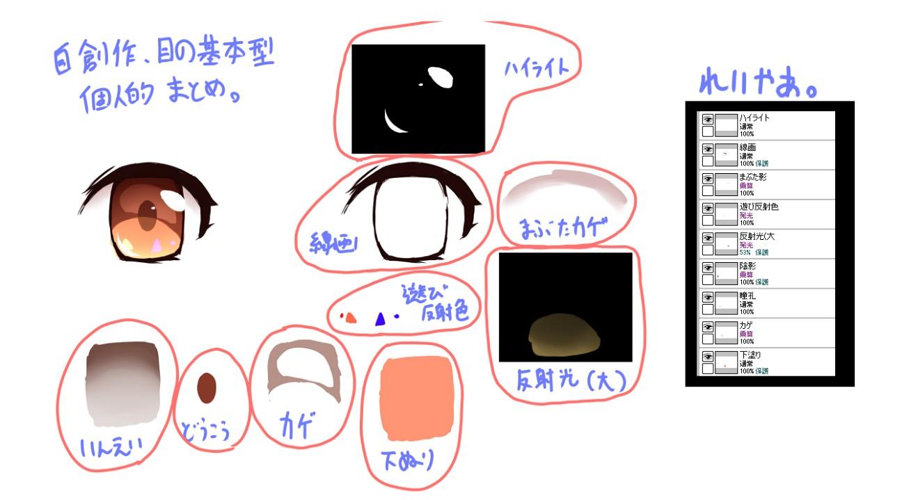 f:id:nagatakatsuki:20170804054043j:image