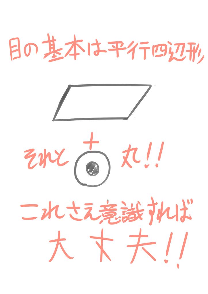 f:id:nagatakatsuki:20170922184019p:plain