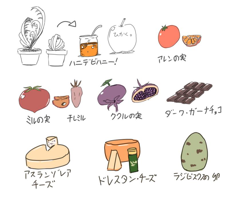 f:id:nagatakatsuki:20171230192409p:plain