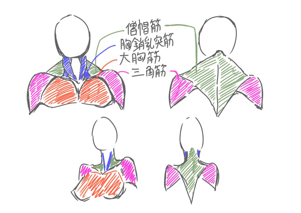 f:id:nagatakatsuki:20171231092845p:plain